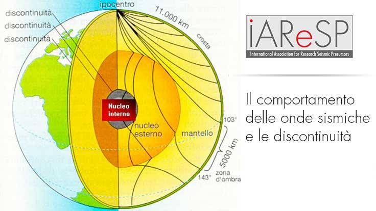 Come si comportano le onde sismiche, le discontinuità e la variazione della velocità